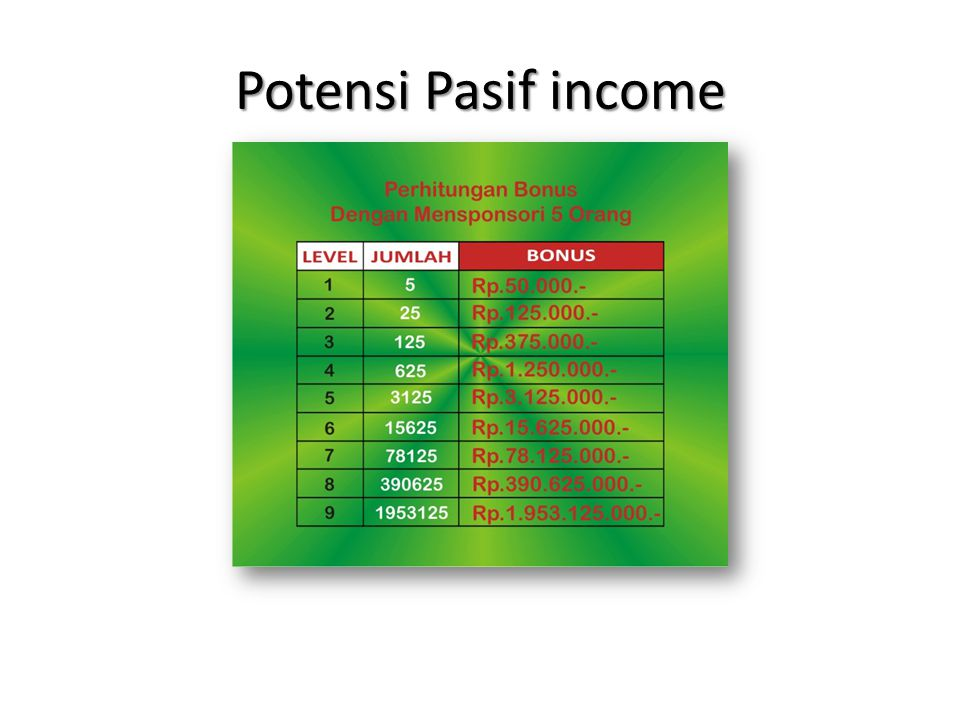 Potensi Pasif income