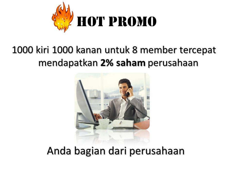 Hot PROMO 1000 kiri 1000 kanan untuk 8 member tercepat mendapatkan 2% saham perusahaan Anda bagian dari perusahaan