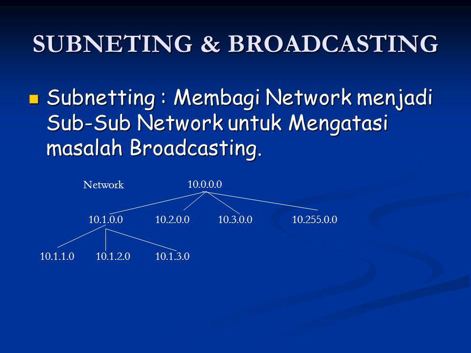 SUBNETING & BROADCASTING Subnetting : Membagi Network menjadi Sub-Sub Network untuk Mengatasi masalah Broadcasting.