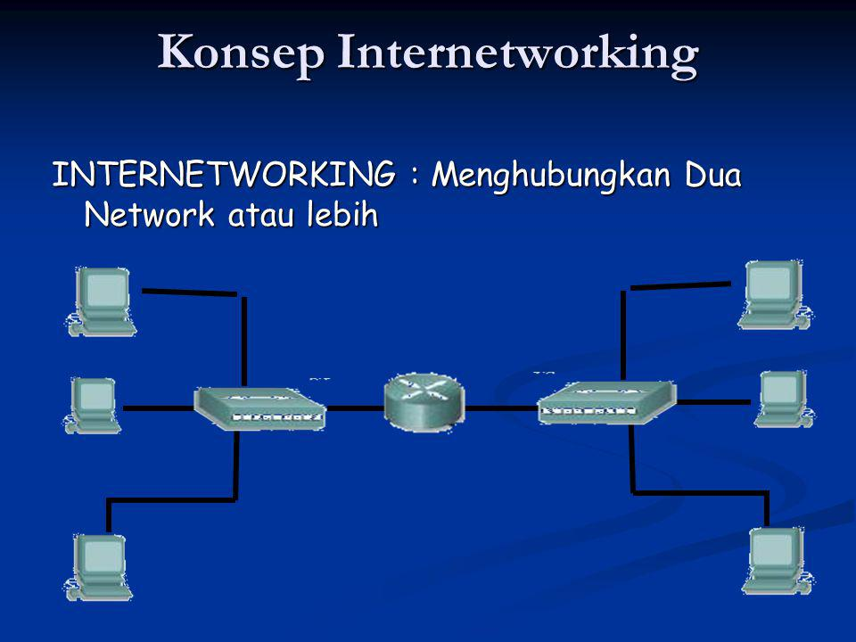 SUBNETING & BROADCASTING SubNetwork 10.1.0.0/16 SubNetwork 10.2.0.0/16 10.1.0.1 10.2.0.1 10.1.0.2 10.1.0.3 10.2.0.3 10.2.0.2 A B C D Network 10.0.0.0 Ex : Komputer A dengan IP Address 10.1.0.2 dengan Netmask 255.255.0.0 jika di operasikan dengan fungsi AND maka hasilnya adalah Netmask : 255.255.0.0 IP Address : Net Mask : Network Address : 10.1.0.2 255.255.0.0 10.1.0.0 00001010.00000001.00000000.00000010 11111111.11111111.00000000.00000000 00001010.00000001.00000000.00000000