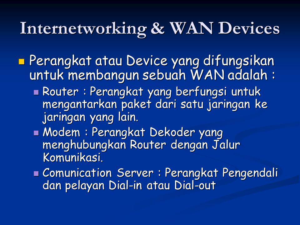 Internetworking & WAN Devices Perangkat atau Device yang difungsikan untuk membangun sebuah WAN adalah : Perangkat atau Device yang difungsikan untuk membangun sebuah WAN adalah : Router : Perangkat yang berfungsi untuk mengantarkan paket dari satu jaringan ke jaringan yang lain.