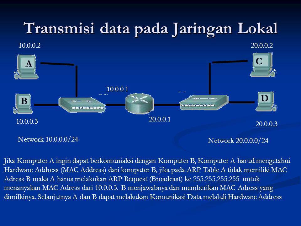 Transmisi data pada Jaringan Lokal Network 10.0.0.0/24 Network 20.0.0.0/24 10.0.0.1 20.0.0.1 10.0.0.2 10.0.0.3 20.0.0.3 20.0.0.2 A B C D Jika Komputer A ingin dapat berkomuniaksi dengan Komputer B, Komputer A harud mengetahui Hardware Address (MAC Address) dari komputer B, jika pada ARP Table A tidak memiliki MAC Adress B maka A harus melakukan ARP Request (Broadcast) ke 255.255.255.255 untuk menanyakan MAC Adress dari 10.0.0.3.