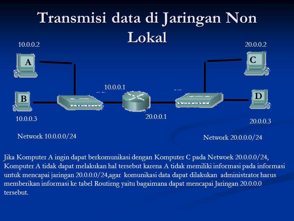 Transmisi data di Jaringan Non Lokal Network 10.0.0.0/24 Network 20.0.0.0/24 10.0.0.1 20.0.0.1 10.0.0.2 10.0.0.3 20.0.0.3 20.0.0.2 A B C D Jika Komputer A ingin dapat berkomunikasi dengan Komputer C pada Netwoek 20.0.0.0/24, Komputer A tidak dapat melakukan hal tersebut karena A tidak memiliki informasi pada informasi untuk mencapai jaringan 20.0.0.0/24,agar komunikasi data dapat dilakukan administrator harus memberikan informasi ke tabel Routirng yaitu bagaimana dapat mencapai Jaringan 20.0.0.0 tersebut.