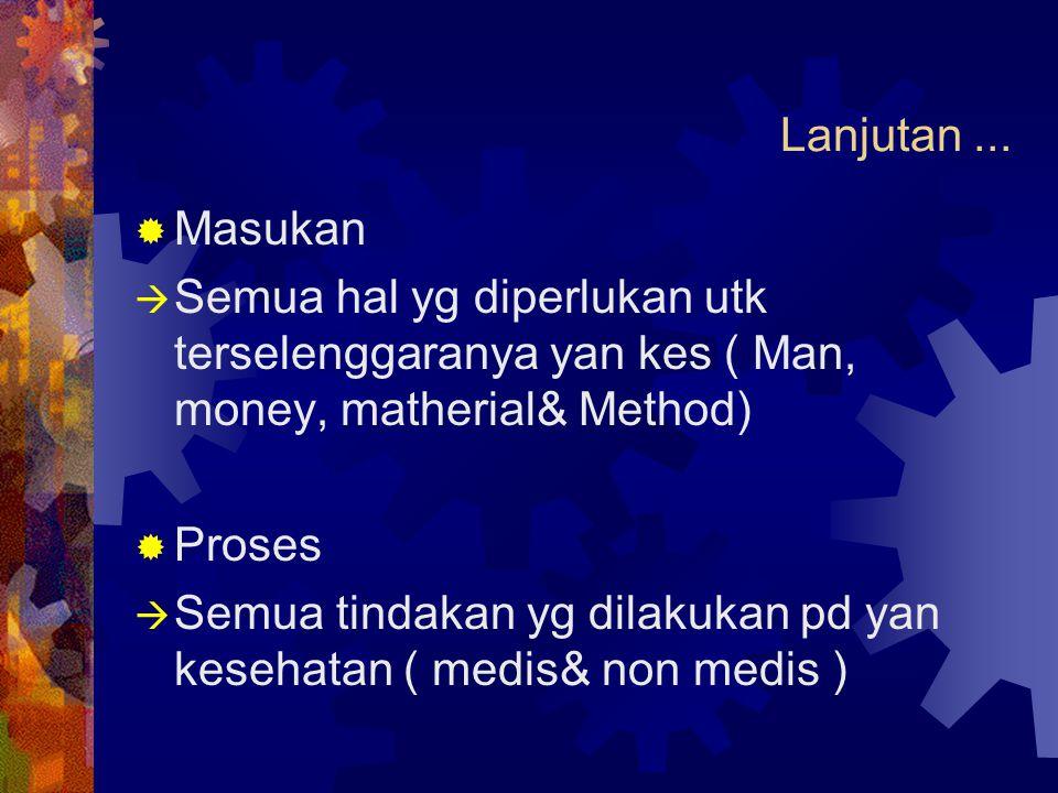 Lanjutan...  Masukan  Semua hal yg diperlukan utk terselenggaranya yan kes ( Man, money, matherial& Method)  Proses  Semua tindakan yg dilakukan p