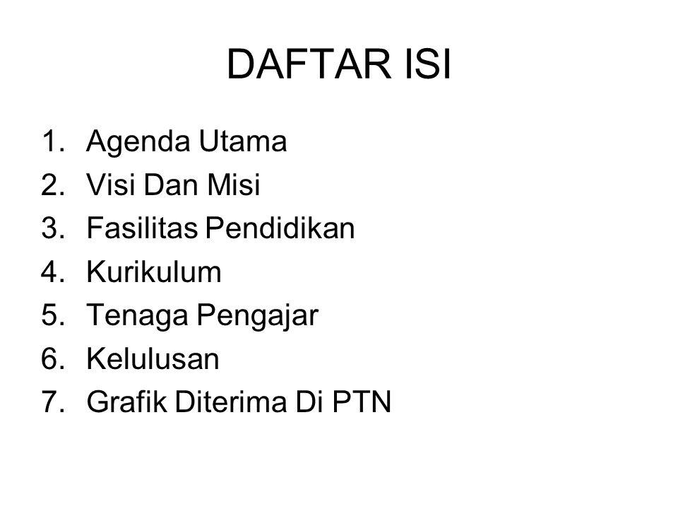 DAFTAR ISI 1.Agenda Utama 2.Visi Dan Misi 3.Fasilitas Pendidikan 4.Kurikulum 5.Tenaga Pengajar 6.Kelulusan 7.Grafik Diterima Di PTN