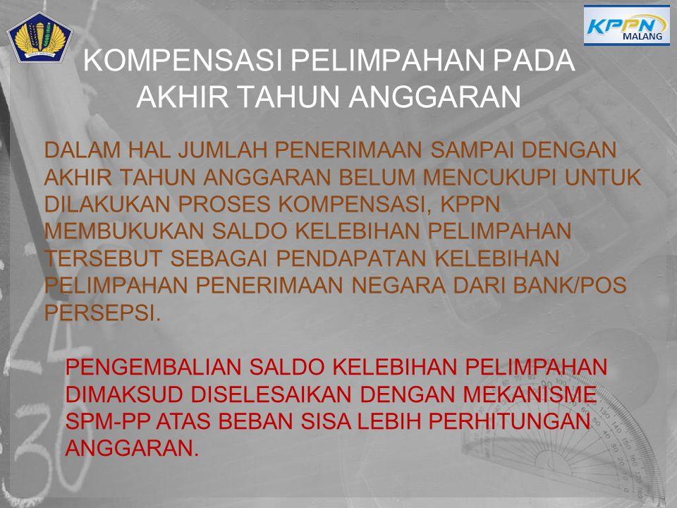 ILUSTRASI KOMPENSASI PELIMPAHAN LHP TANGGAL 17 NOPEMBER 2014 Rp.