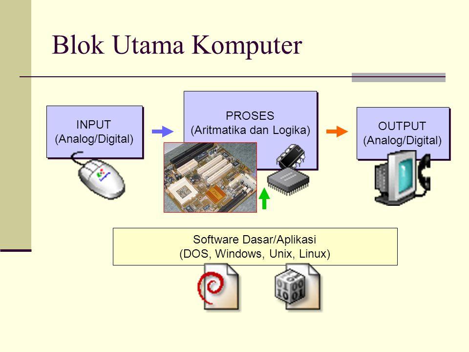 PROSES (Aritmatika dan Logika) PROSES (Aritmatika dan Logika) Blok Utama Komputer INPUT (Analog/Digital) INPUT (Analog/Digital) OUTPUT (Analog/Digital