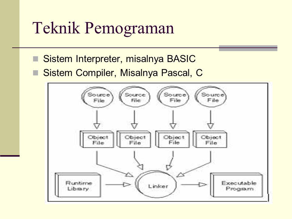 Algoritma dan FlowChart Algoritma : urutan logis perintah-perintah yang diperlukan untuk menyelesaikan suatu masalah ataupun mengerjakan suatu tugas .