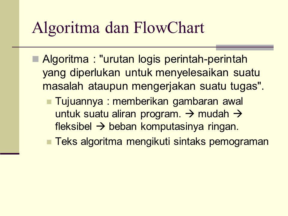 Diagram Alir (Flowchart) Merupakan bentuk grafis/visual dari algoritma.