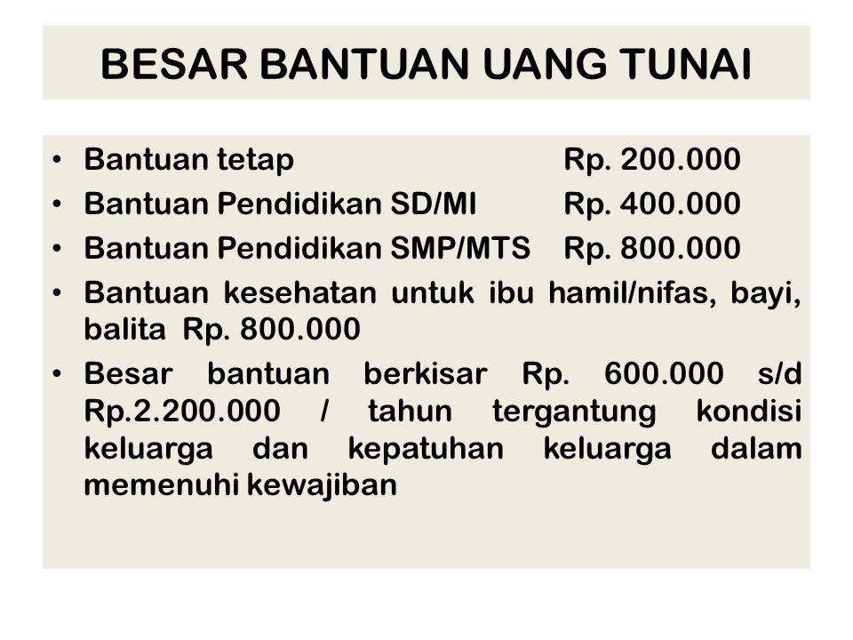 BESAR BANTUAN UANG TUNAI Bantuan tetapRp. 200.000 Bantuan Pendidikan SD/MIRp. 400.000 Bantuan Pendidikan SMP/MTSRp. 800.000 Bantuan kesehatan untuk ib