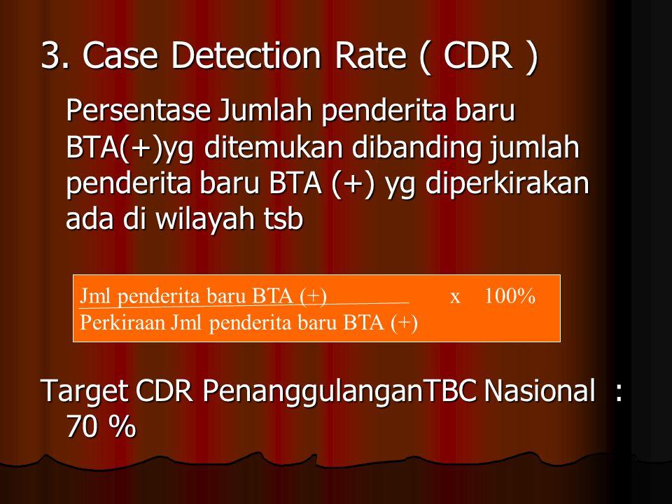 3. Case Detection Rate ( CDR ) Persentase Jumlah penderita baru BTA(+)yg ditemukan dibanding jumlah penderita baru BTA (+) yg diperkirakan ada di wila