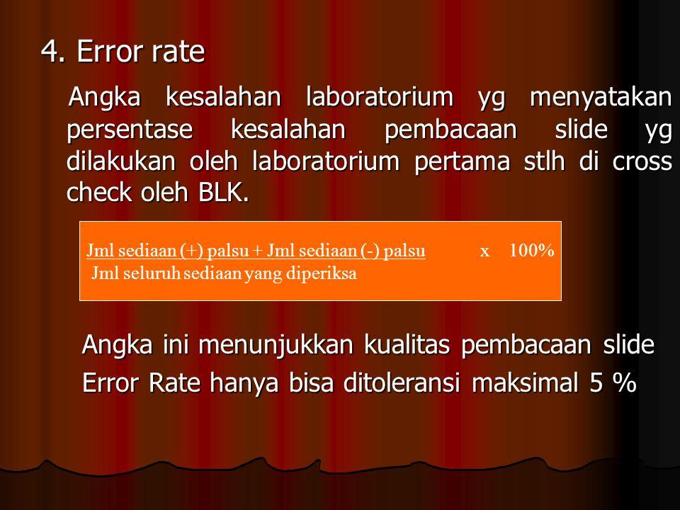 4. Error rate Angka kesalahan laboratorium yg menyatakan persentase kesalahan pembacaan slide yg dilakukan oleh laboratorium pertama stlh di cross che