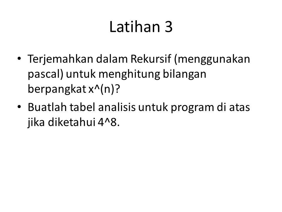 Latihan 3 Terjemahkan dalam Rekursif (menggunakan pascal) untuk menghitung bilangan berpangkat x^(n)? Buatlah tabel analisis untuk program di atas jik