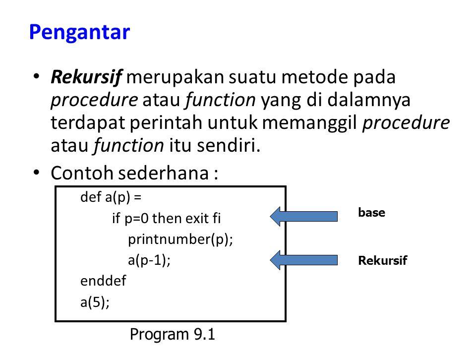 Pengantar Rekursif merupakan suatu metode pada procedure atau function yang di dalamnya terdapat perintah untuk memanggil procedure atau function itu