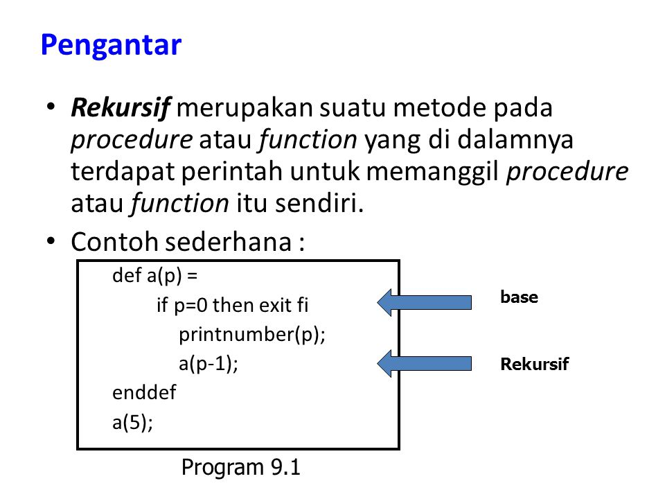 Pengantar Pada pemanggilan pertama a(5), definisi a akan dijalankan yang pada awal definisi akan mencetak nilai p, yaitu 5.