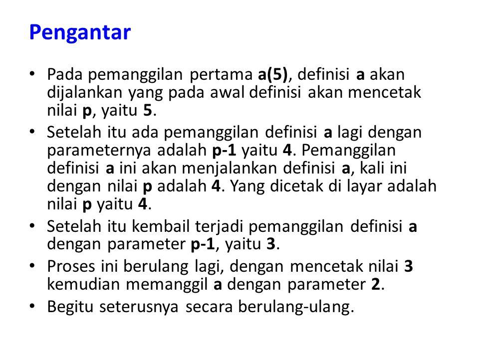 Pengantar Pada pemanggilan pertama a(5), definisi a akan dijalankan yang pada awal definisi akan mencetak nilai p, yaitu 5. Setelah itu ada pemanggila