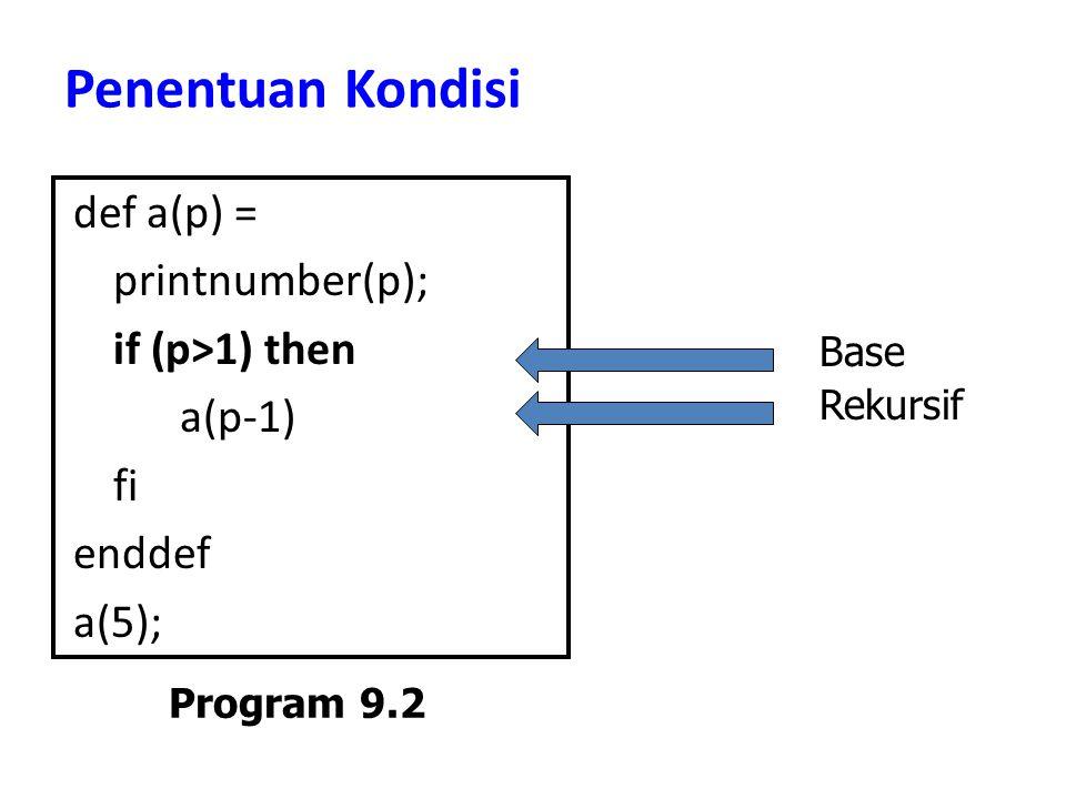 Penentuan Kondisi def a(p) = printnumber(p); if (p>1) then a(p-1) fi enddef a(5); Program 9.2 Base Rekursif