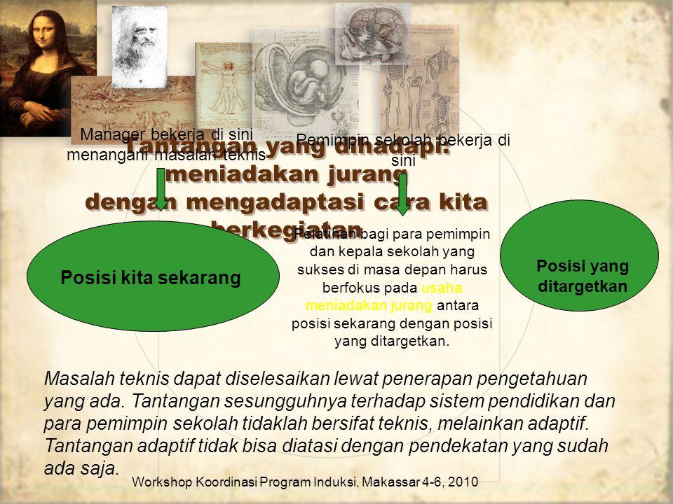Tantangan yang dihadapi: meniadakan jurang dengan mengadaptasi cara kita berkegiatan Workshop Koordinasi Program Induksi, Makassar 4-6, 2010 Posisi ki