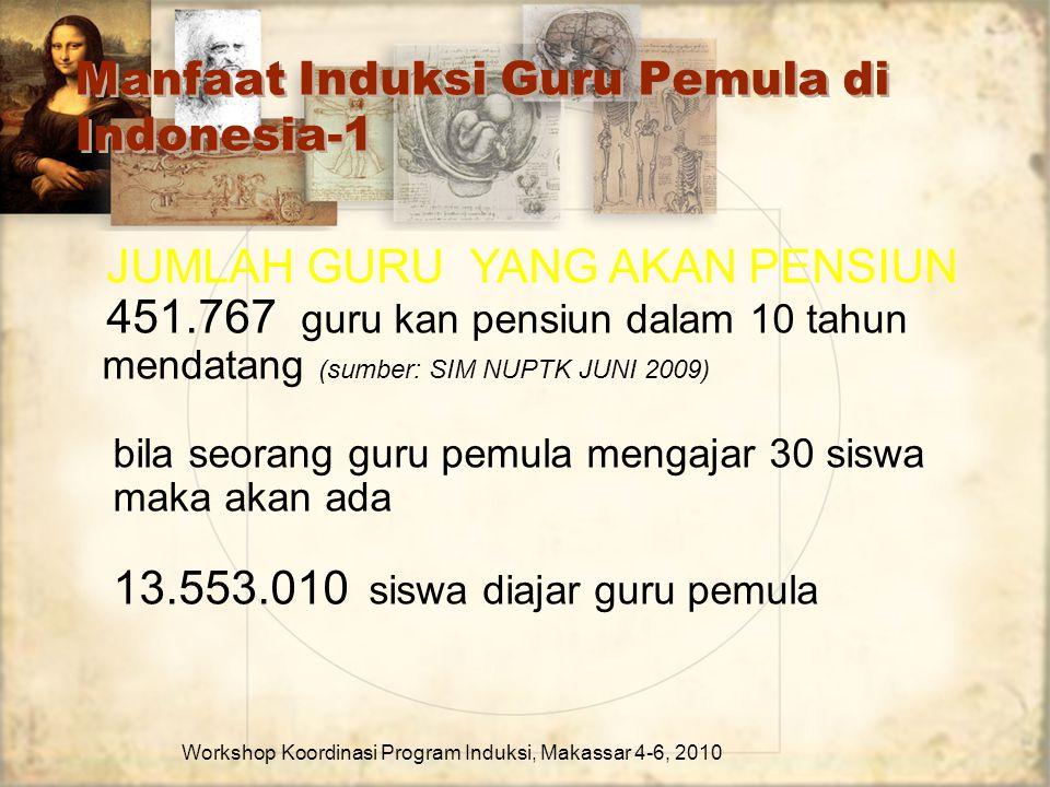 Manfaat Induksi Guru Pemula di Indonesia-1 Workshop Koordinasi Program Induksi, Makassar 4-6, 2010 JUMLAH GURU YANG AKAN PENSIUN 451.767 guru kan pens