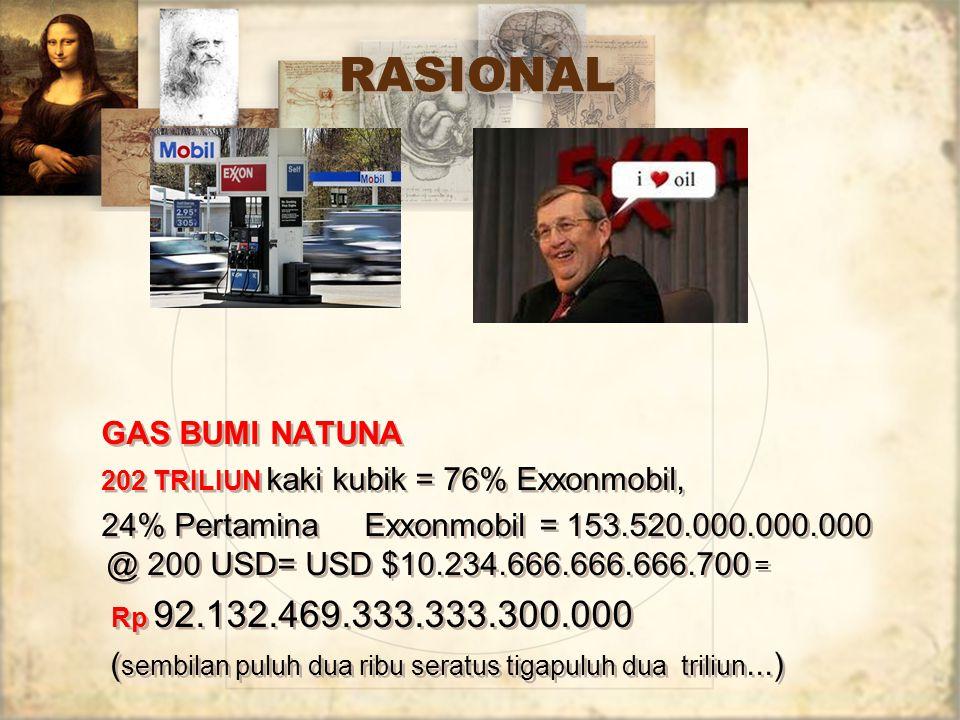 RASIONAL GAS BUMI NATUNA 202 TRILIUN kaki kubik = 76% Exxonmobil, 24% Pertamina Exxonmobil = 153.520.000.000.000 @ 200 USD= USD $10.234.666.666.666.70