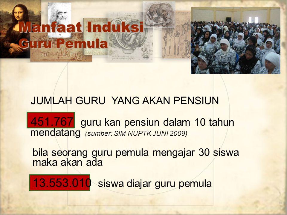 JUMLAH GURU YANG AKAN PENSIUN 451.767 guru kan pensiun dalam 10 tahun mendatang (sumber: SIM NUPTK JUNI 2009) bila seorang guru pemula mengajar 30 sis