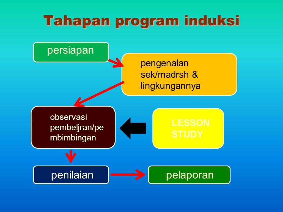 pelaporanpenilaian observasi pembeljran/pe mbimbingan pengenalan sek/madrsh & lingkungannya persiapan Tahapan program induksi LESSON STUDY