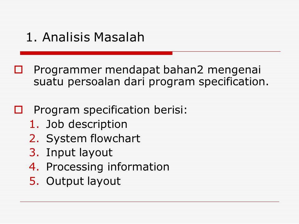 Macam Bahasa Pemrograman Bahasa tingkat rendah (low level): bahasa mesin menyatu di dalam processor (CPU), assembly (antara tinggi dan rendah).