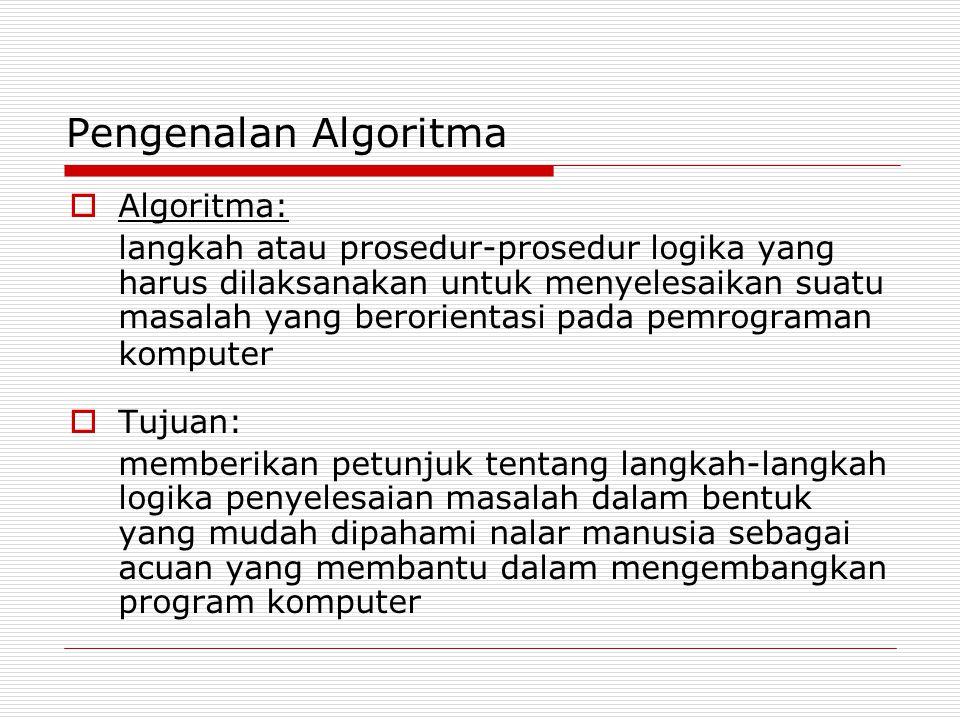 5 Syarat Algoritma 1.Logika prosedur pada algoritma harus cukup mudah dipahami nalar manusia 2.Validitas prosedur pada algoritma dapat ditelusuri dengan mudah 3.Tidak menimbulkan kerancuan interpretasi bagi orang lain 4.Prosedur pada algoritma harus cukup mudah dikonversi ke program komputer 5.Prosedur pada algoritma tidak terpengaruh atau tergantung pada bahasa pemrograman apa pun