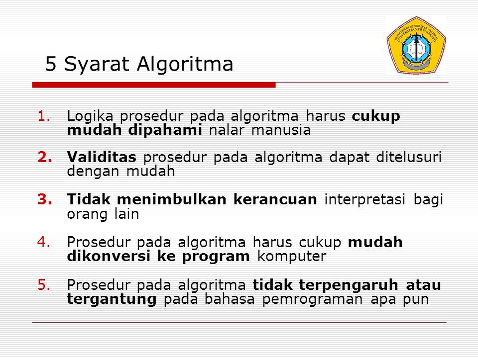 Macam Algoritma  Flowchart Algoritma yang berupa skema atau gambar diagram alir.