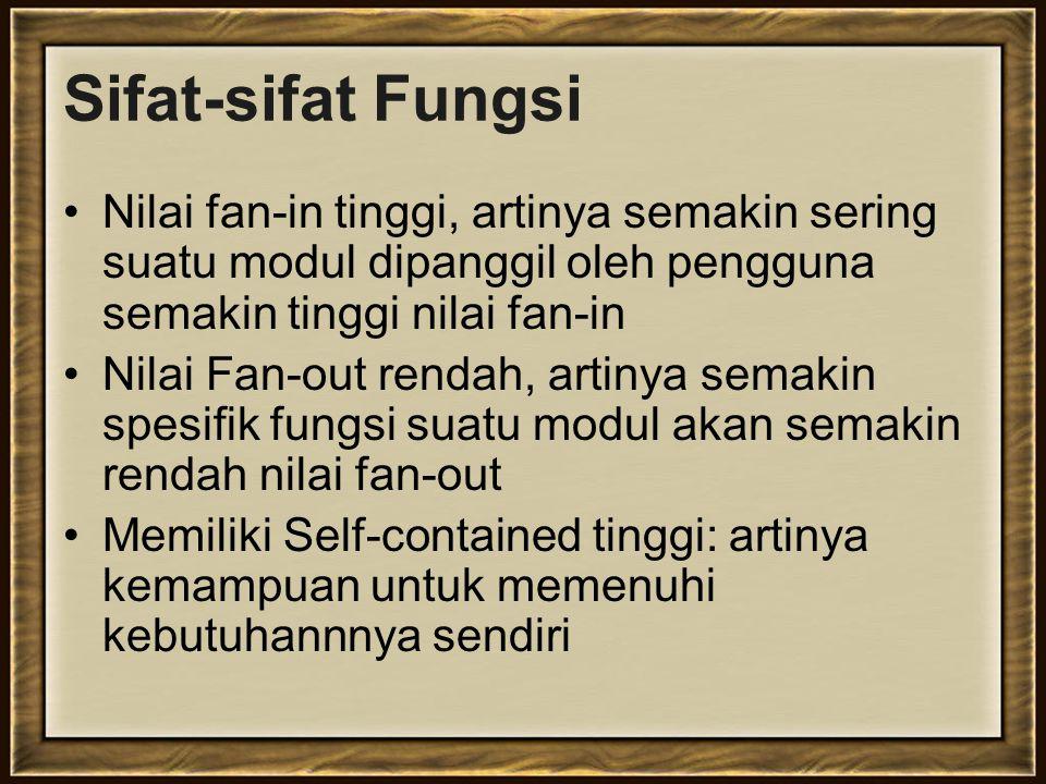 Kapan menggunakan Deklarasi dan Definisi Fungsi.