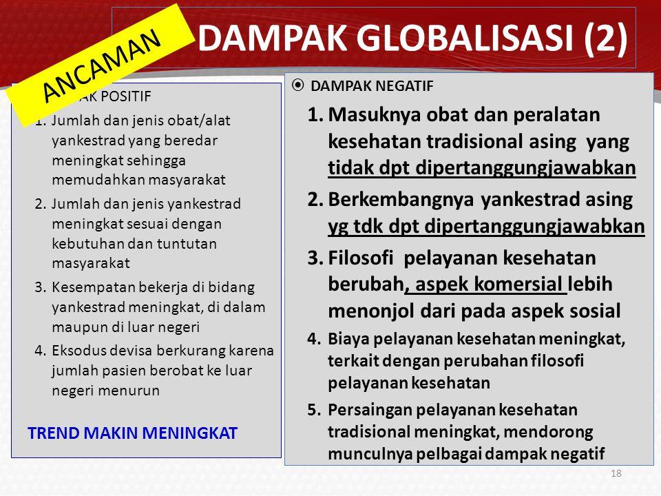 Kenapa Indonesia kalah .