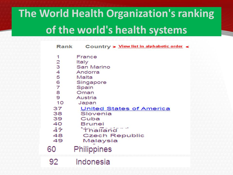 The World Health Organization's ranking of the world's health systems