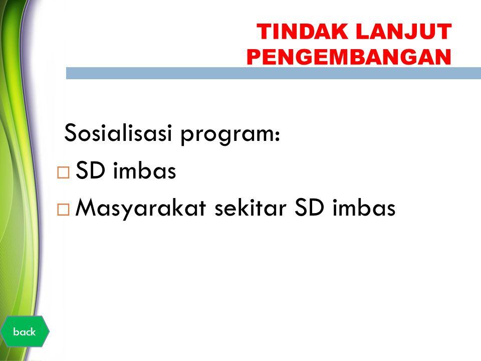 TINDAK LANJUT PENGEMBANGAN Sosialisasi program:  SD imbas  Masyarakat sekitar SD imbas back