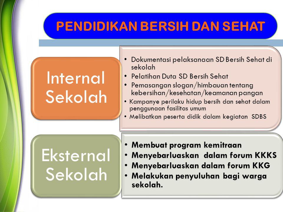 PENDIDIKAN BERSIH DAN SEHAT Dokumentasi pelaksanaan SD Bersih Sehat di sekolah Pelatihan Duta SD Bersih Sehat Pemasangan slogan/himbauan tentang keber