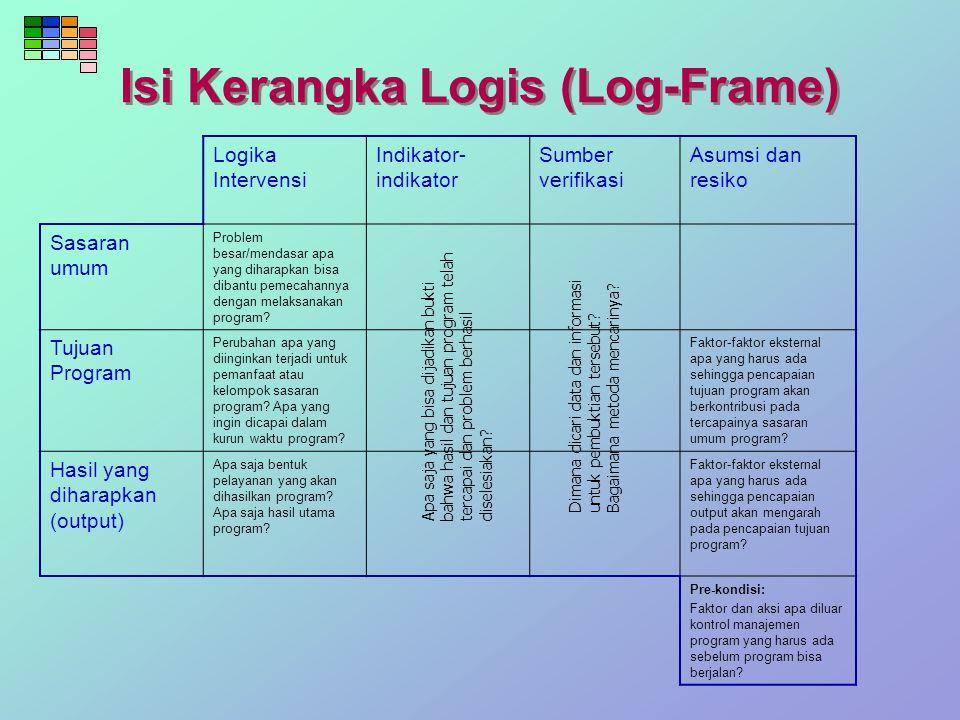 Isi Kerangka Logis (Log-Frame) Logika Intervensi Indikator- indikator Sumber verifikasi Asumsi dan resiko Sasaran umum Problem besar/mendasar apa yang