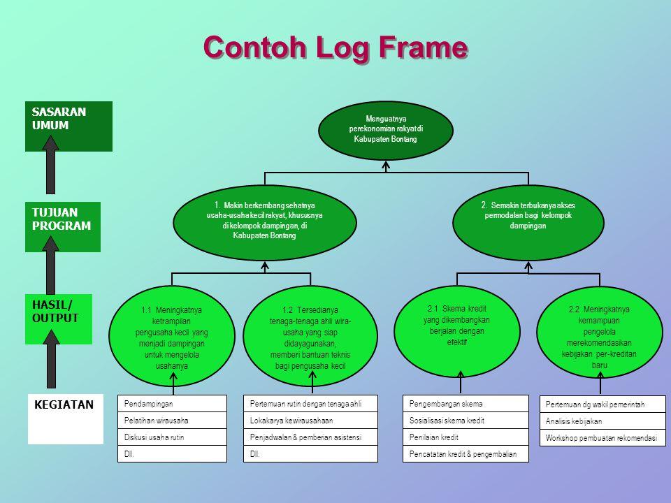 Contoh Log Frame Menguatnya perekonomian rakyat di Kabupaten Bontang 1. Makin berkembang sehatnya usaha-usaha kecil rakyat, khususnya di kelompok damp