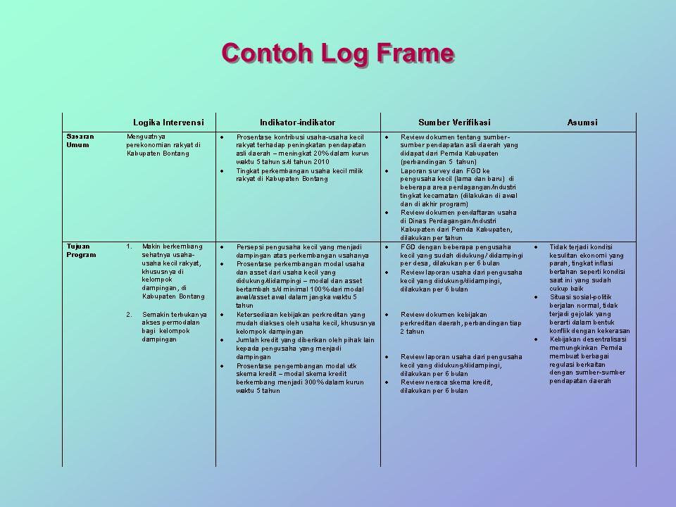 Contoh Log Frame
