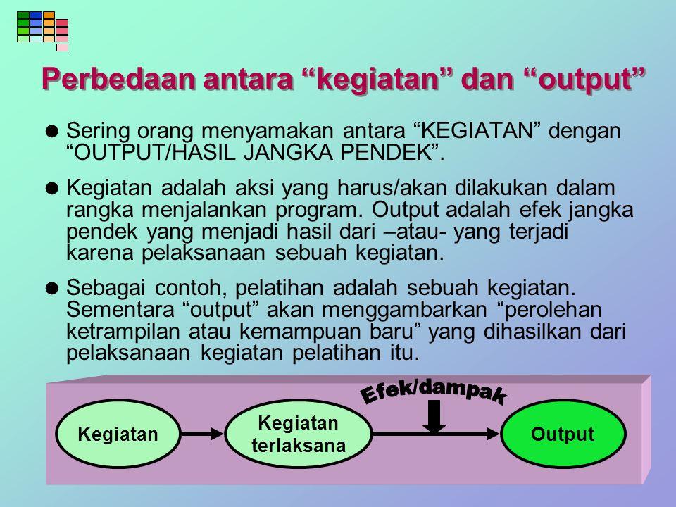 Contoh Perbedaan antara kegiatan dan output KegiatanKegiatan terlaksanaOutput Pelatihan keuangan untuk mitra-mitra Yappika Pelatihan dilakukan di Jakarta, diikuti oleh 10 staf keu.