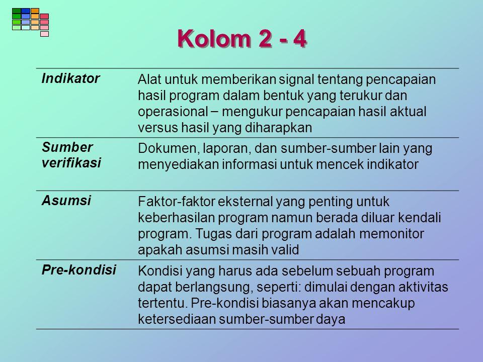 Kolom 2 - 4 Indikator Alat untuk memberikan signal tentang pencapaian hasil program dalam bentuk yang terukur dan operasional – mengukur pencapaian ha