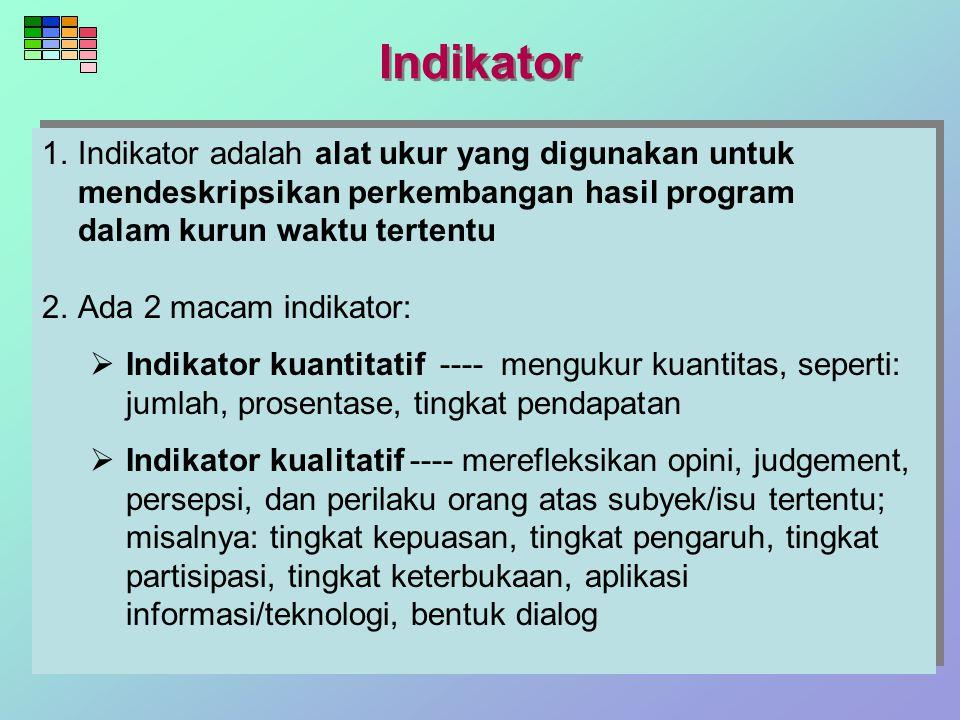 Indikator 1.Indikator adalah alat ukur yang digunakan untuk mendeskripsikan perkembangan hasil program dalam kurun waktu tertentu 2.Ada 2 macam indika