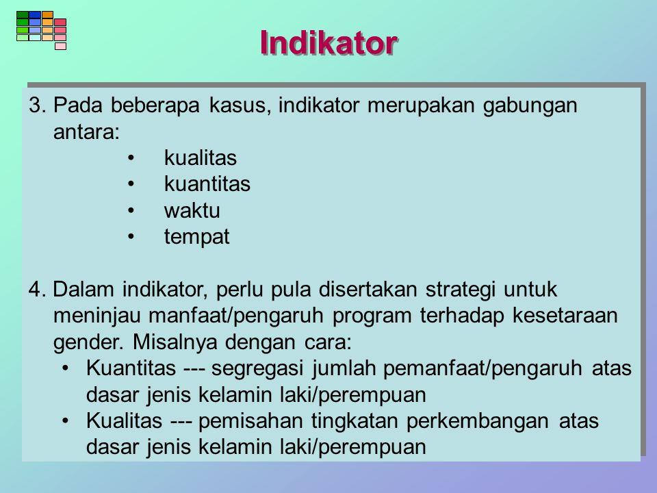 HASIL: Status kesehatan membaik  Indikator yg digunakan: tingkat mortalitas  Kelompok sasaran (siapa): bayi (laki dan perempuan)  Tempat (dimana): di Kabupaten Toli-toli  Kuantitas (berapa banyak): menurun dari sejumlah X ke Y  Waktu (kapan): di tahun 2006 HASIL: Status kesehatan membaik  Indikator yg digunakan: tingkat mortalitas  Kelompok sasaran (siapa): bayi (laki dan perempuan)  Tempat (dimana): di Kabupaten Toli-toli  Kuantitas (berapa banyak): menurun dari sejumlah X ke Y  Waktu (kapan): di tahun 2006 Indikator: contoh HASIL: Menguatnya keterlibatan masyarakat dalam pengambilan kebijakan  Indikator yg digunakan: tingkat partisipasi masyarakat (laki dan perempuan) dampingan dalam menyusun kebijakan di sektor X  Tempat (dimana): di Kabupaten Banjar  Perkembangan: dari awalnya diundang dan hanya mampu jadi peserta non-aktif, kemudian mampu bicara dengan cukup vokal untuk menyampaikan kepentingannya, sampai menjadi salah satu drafter aktif untuk menyusun kebijakan tertentu.