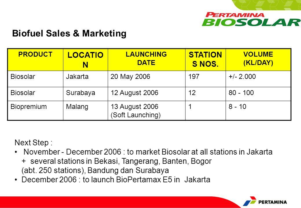 Next Step : November - December 2006 : to market Biosolar at all stations in Jakarta + several stations in Bekasi, Tangerang, Banten, Bogor (abt. 250