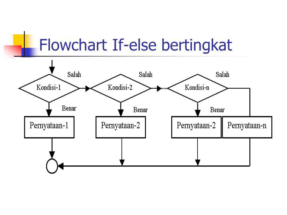 Flowchart If-else bertingkat