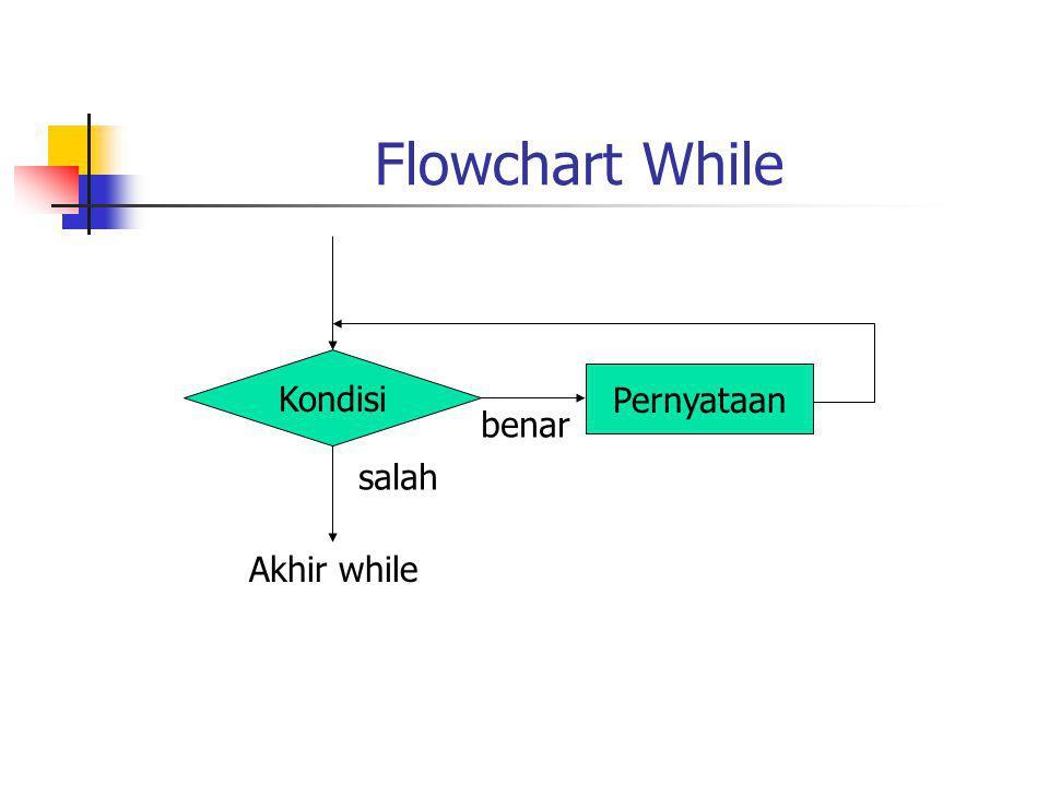 Flowchart While Pernyataan Kondisi Akhir while salah benar
