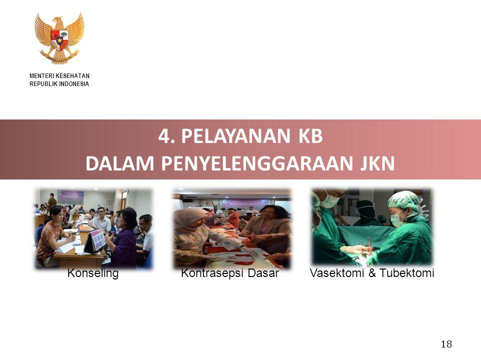 18 4. PELAYANAN KB DALAM PENYELENGGARAAN JKN MENTERI KESEHATAN REPUBLIK INDONESIA KonselingKontrasepsi DasarVasektomi & Tubektomi