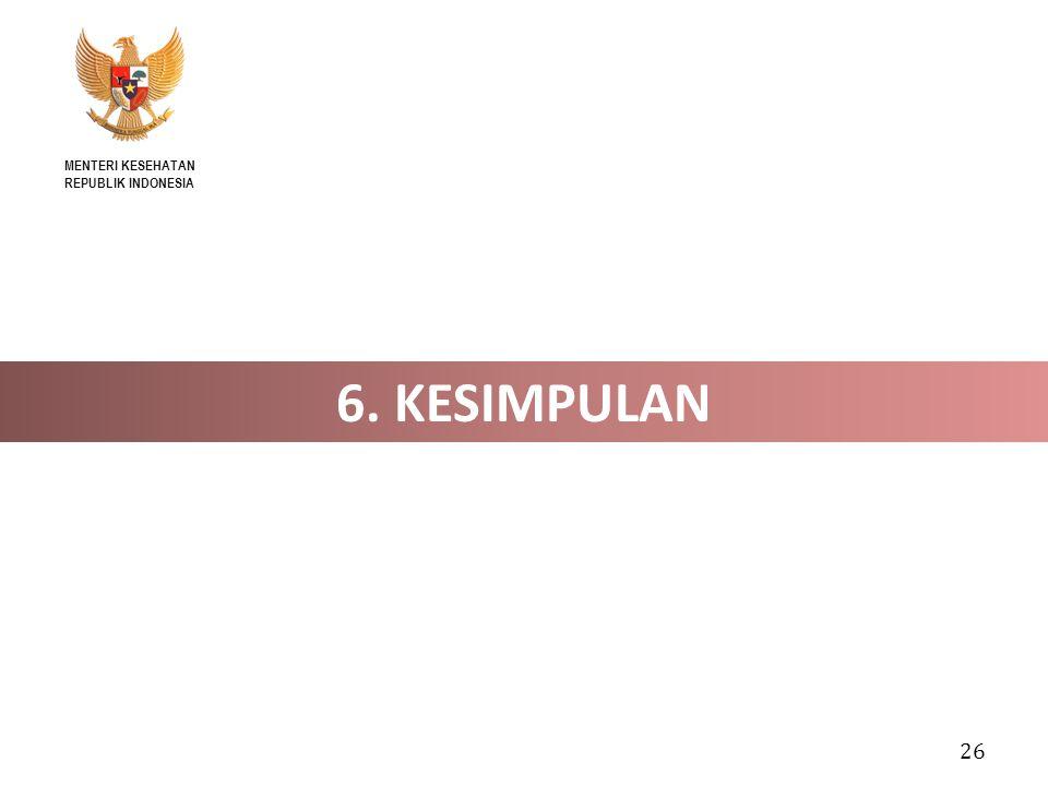 26 6. KESIMPULAN MENTERI KESEHATAN REPUBLIK INDONESIA