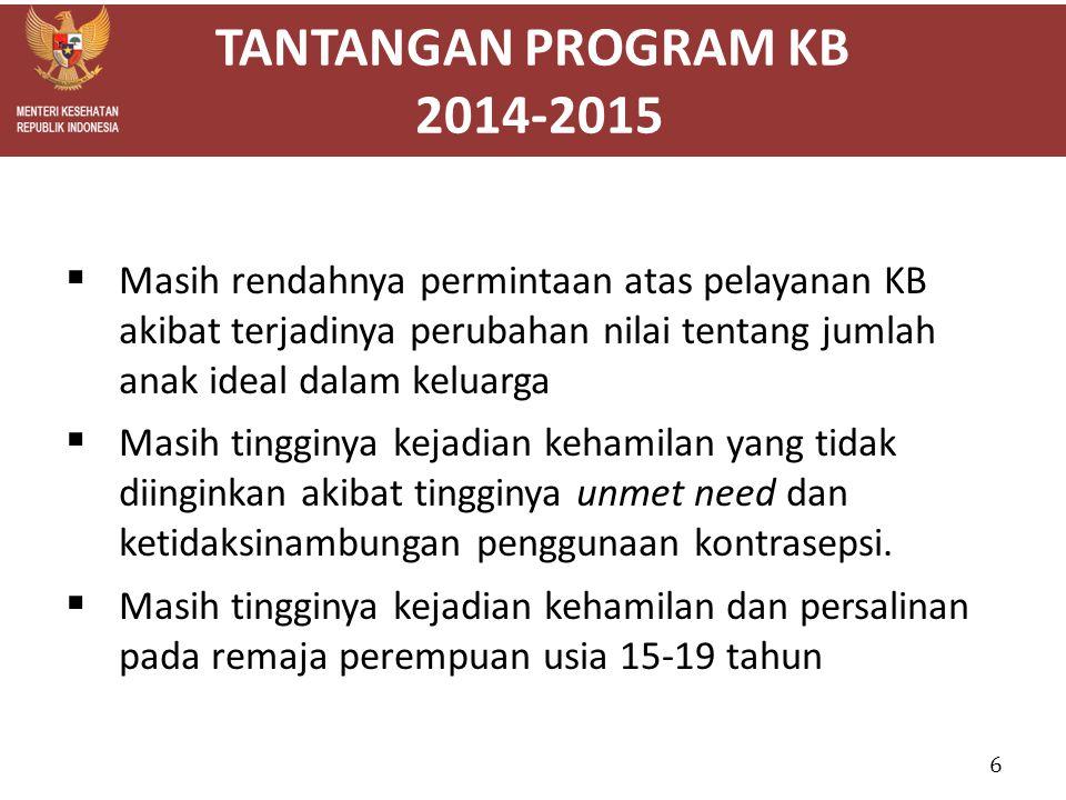 TANTANGAN PROGRAM KB 2014-2015  Masih rendahnya permintaan atas pelayanan KB akibat terjadinya perubahan nilai tentang jumlah anak ideal dalam keluar