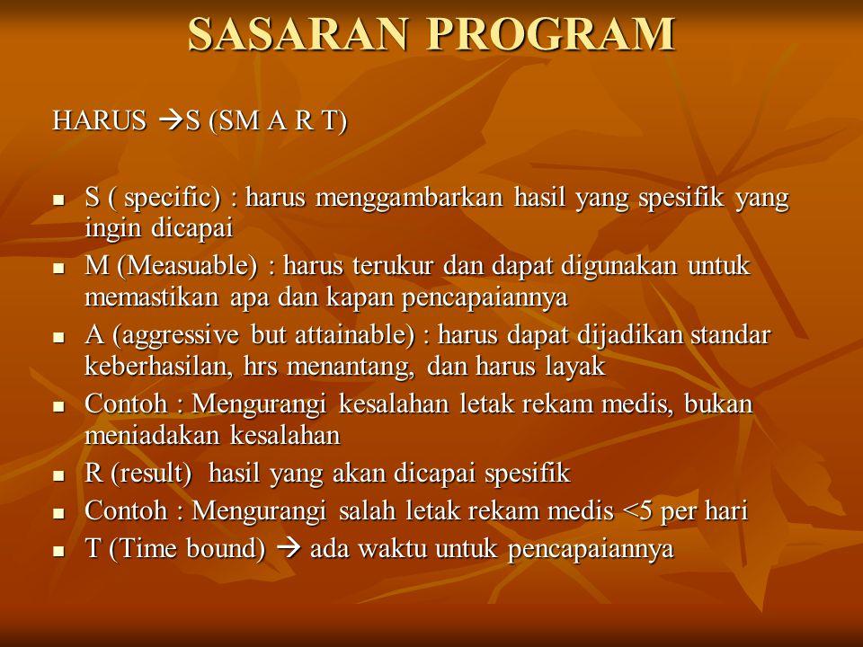 SASARAN PROGRAM HARUS  S (SM A R T) S ( specific) : harus menggambarkan hasil yang spesifik yang ingin dicapai S ( specific) : harus menggambarkan ha