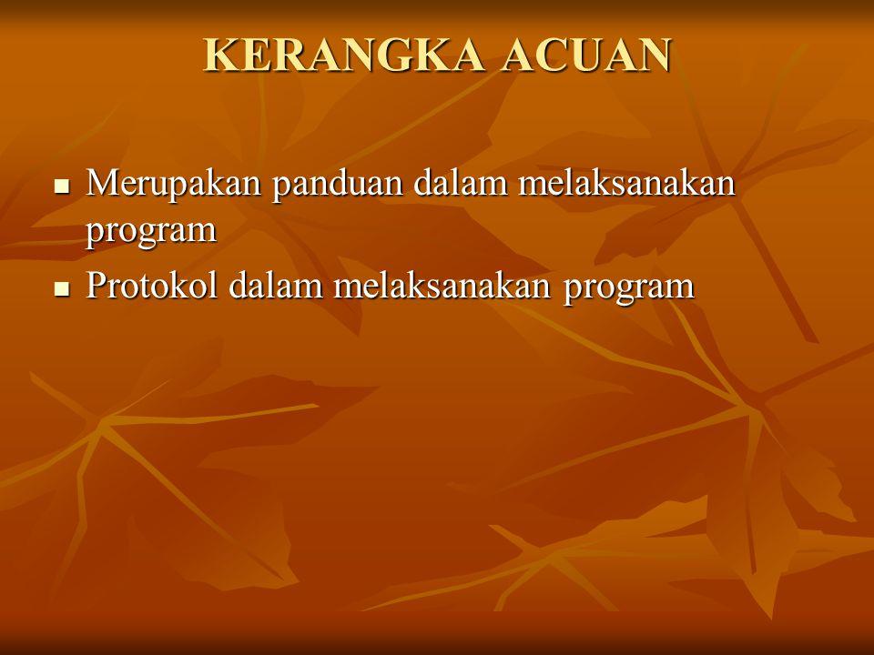 KERANGKA ACUAN Merupakan panduan dalam melaksanakan program Merupakan panduan dalam melaksanakan program Protokol dalam melaksanakan program Protokol