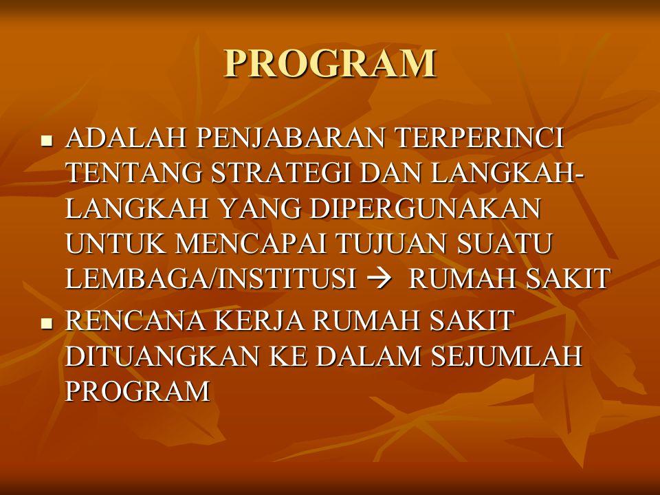 Program lanjutan SELURUH PROGRAM RS SECARA KOLEKTIF MERUPAKAN USAHA UNTUK MEREALISASIKAN TUJUAN-TUJUAN YANG DICAPAI SEBAGAI PELAKSANAAN MISI RUMAH SAKIT SELURUH PROGRAM RS SECARA KOLEKTIF MERUPAKAN USAHA UNTUK MEREALISASIKAN TUJUAN-TUJUAN YANG DICAPAI SEBAGAI PELAKSANAAN MISI RUMAH SAKIT SUATU PROGRAM DAPAT MEMILIKI = SUB PROGRAM SUATU PROGRAM DAPAT MEMILIKI = SUB PROGRAM